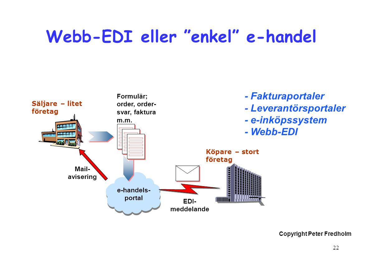"""Copyright Peter Fredholm 22 Webb-EDI eller """"enkel"""" e-handel - Fakturaportaler - Leverantörsportaler - e-inköpssystem - Webb-EDI Formulär; order, order"""
