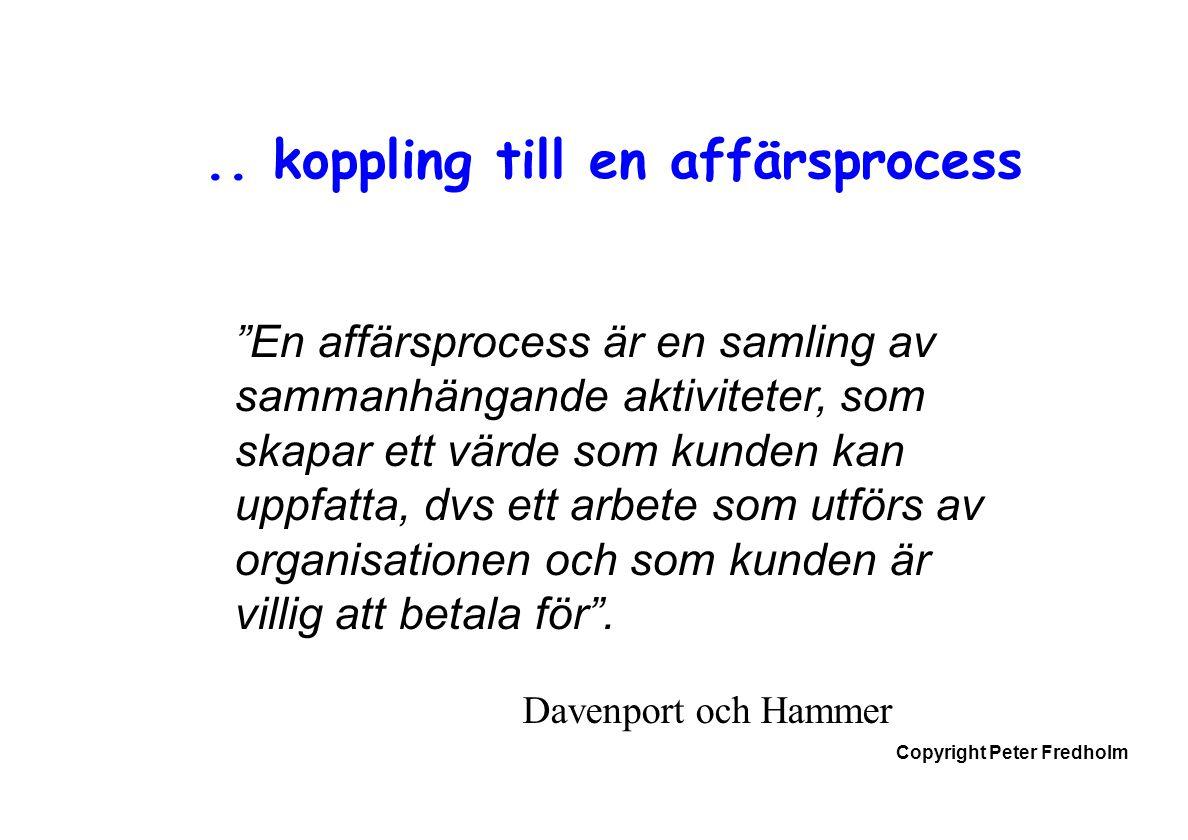 """Copyright Peter Fredholm """"En affärsprocess är en samling av sammanhängande aktiviteter, som skapar ett värde som kunden kan uppfatta, dvs ett arbete s"""