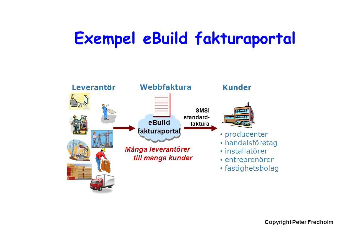 Copyright Peter Fredholm Exempel eBuild fakturaportal eBuild fakturaportal Webbfaktura SMSI standard- faktura Leverantör er Många leverantörer till må