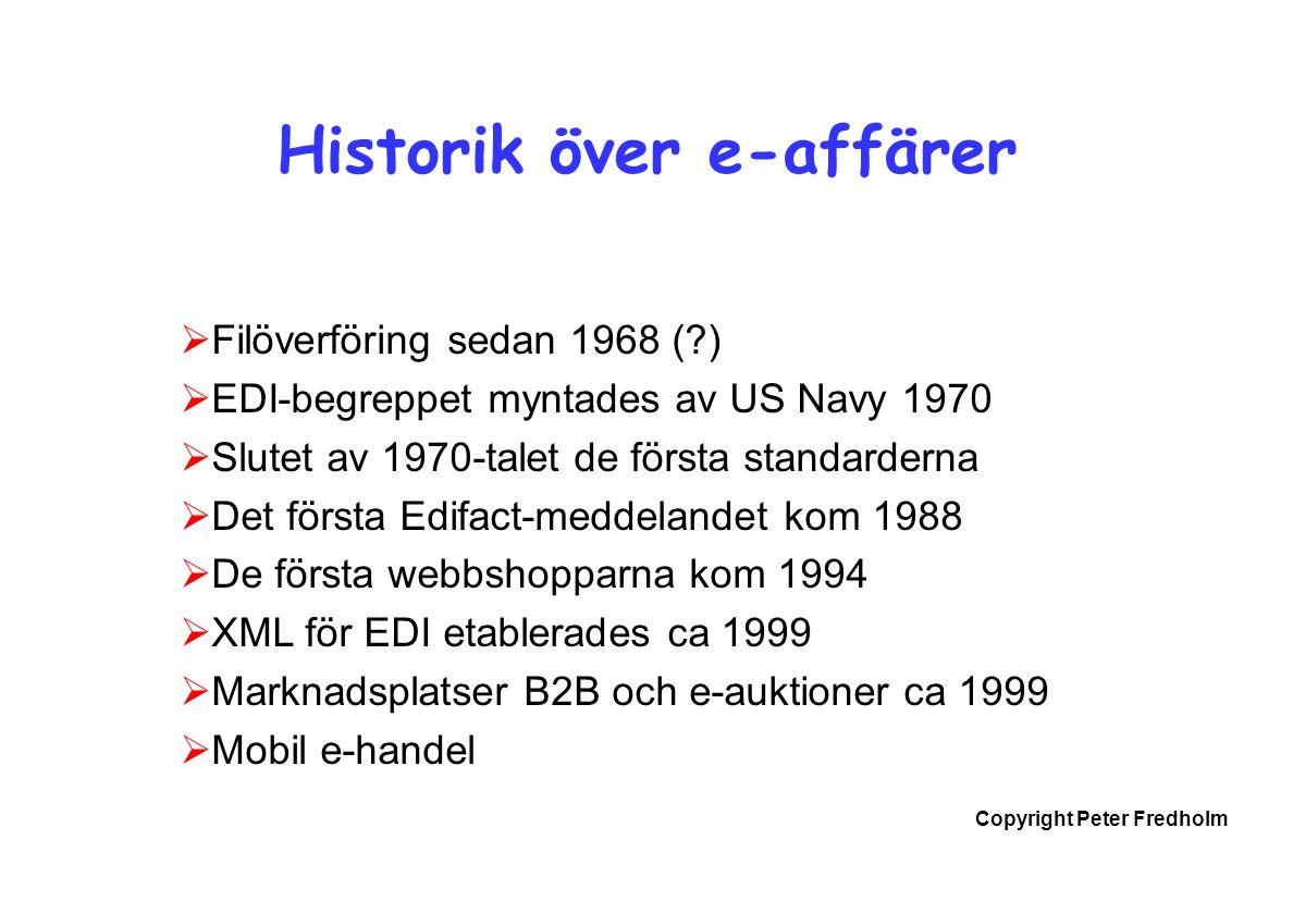 Copyright Peter Fredholm Historik över e-affärer  Filöverföring sedan 1968 (?)  EDI-begreppet myntades av US Navy 1970  Slutet av 1970-talet de för