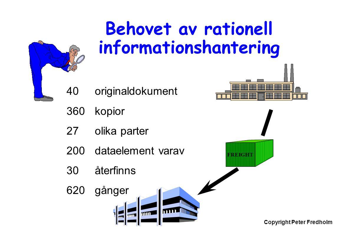 Copyright Peter Fredholm Behovet av rationell informationshantering 40originaldokument 360kopior 27olika parter 200dataelement varav 30återfinns 620gå
