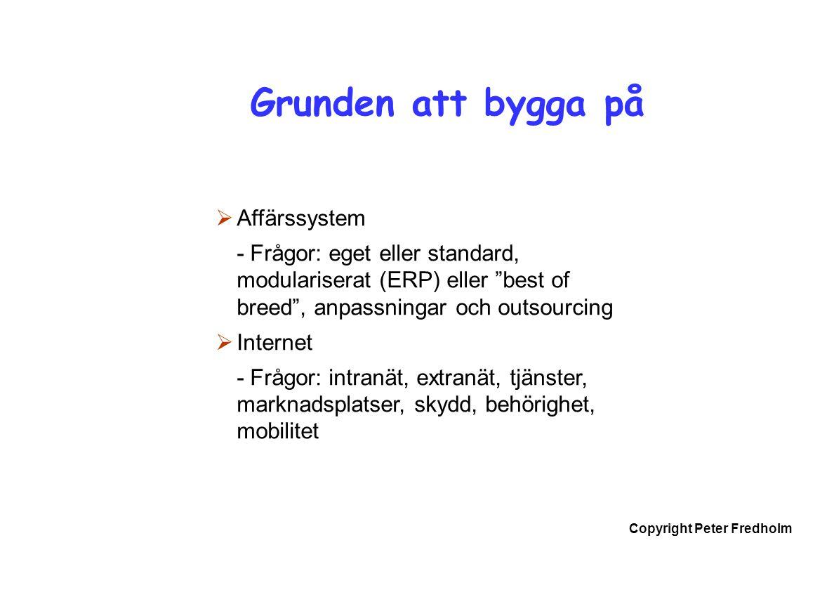 Copyright Peter Fredholm 20 Effekter med EDI  Inte bara order, utan stöd för hela processen  Tvåvägskommunikation, tydligare nytta för båda parter  Hög automatisering och sällan fel  … men också lite fyrkantigt  Inte online, t.ex.