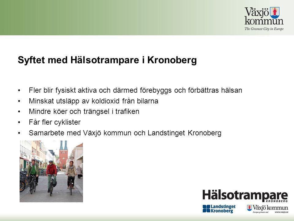 Syftet med Hälsotrampare i Kronoberg •Fler blir fysiskt aktiva och därmed förebyggs och förbättras hälsan •Minskat utsläpp av koldioxid från bilarna •