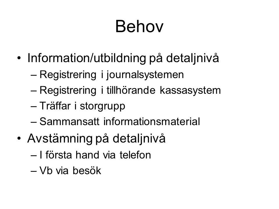 Behov •Information/utbildning på detaljnivå –Registrering i journalsystemen –Registrering i tillhörande kassasystem –Träffar i storgrupp –Sammansatt i