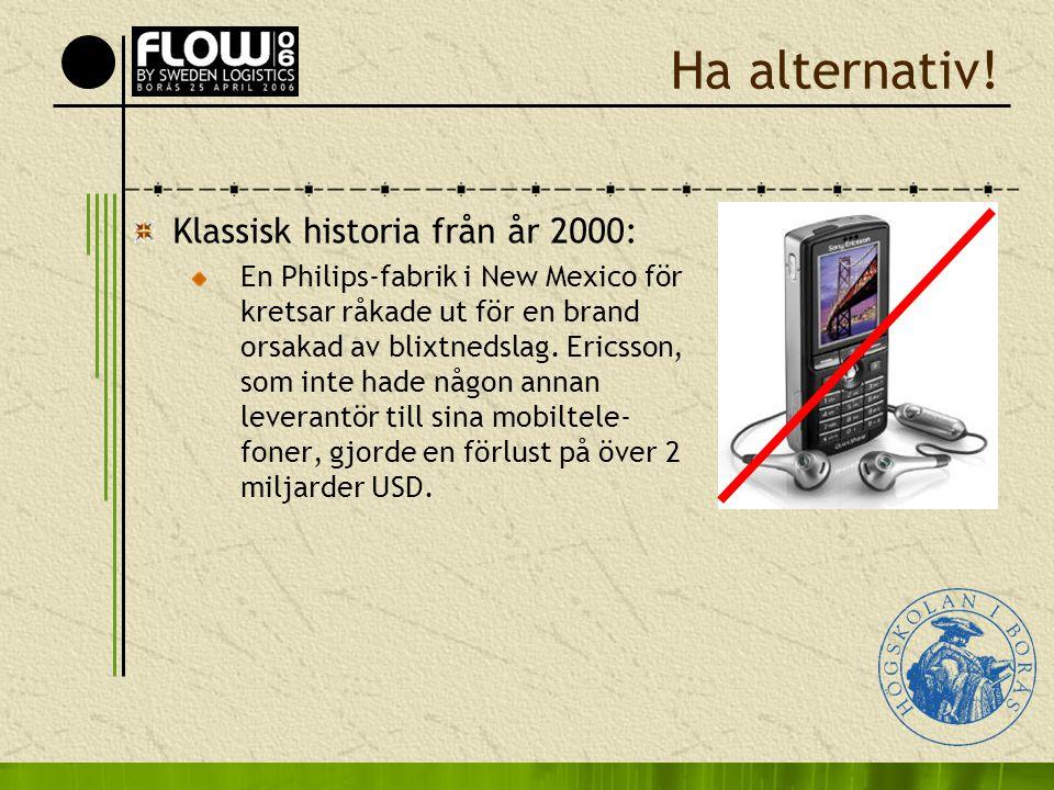Ha alternativ! Klassisk historia från år 2000: En Philips-fabrik i New Mexico för kretsar råkade ut för en brand orsakad av blixtnedslag. Ericsson, so