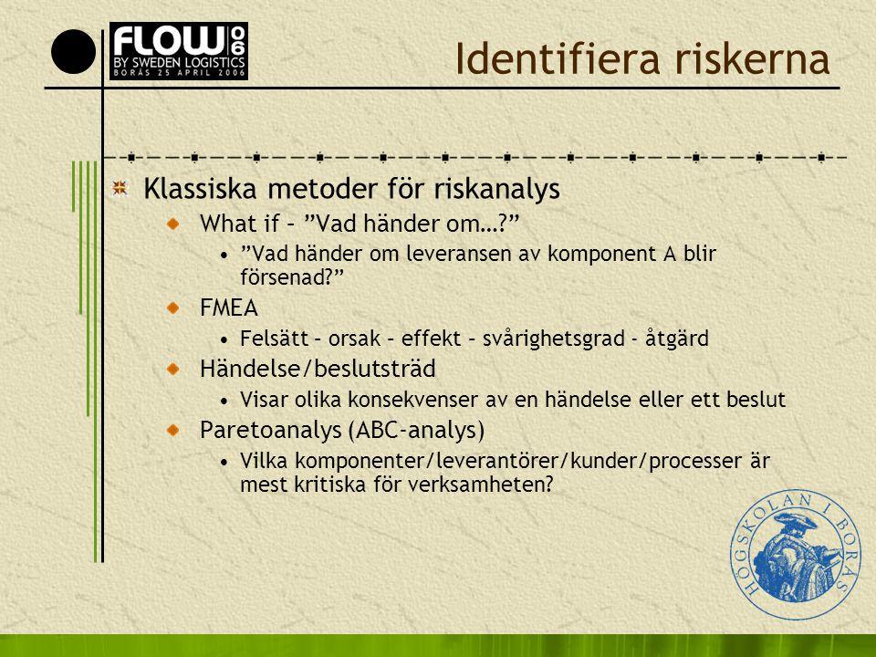 """Identifiera riskerna Klassiska metoder för riskanalys What if – """"Vad händer om…?"""" •""""Vad händer om leveransen av komponent A blir försenad?"""" FMEA •Fels"""