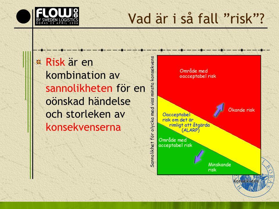 """Vad är i så fall """"risk""""? Risk är en kombination av sannolikheten för en oönskad händelse och storleken av konsekvenserna"""
