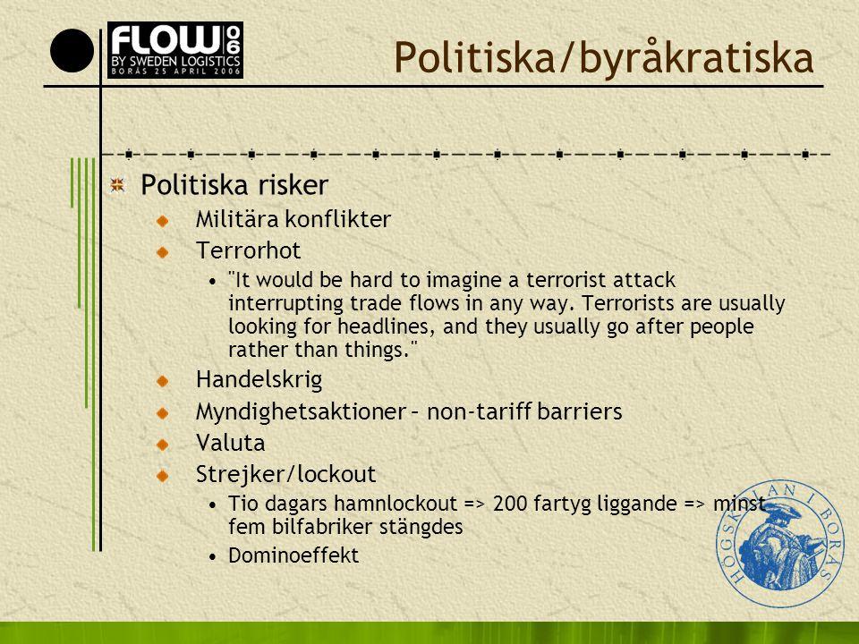 Politiska/byråkratiska Politiska risker Militära konflikter Terrorhot •