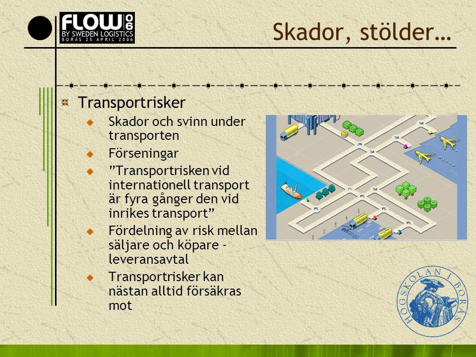 """Skador, stölder… Transportrisker Skador och svinn under transporten Förseningar """"Transportrisken vid internationell transport är fyra gånger den vid i"""
