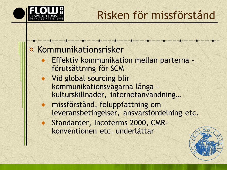 Risken för missförstånd Kommunikationsrisker Effektiv kommunikation mellan parterna – förutsättning för SCM Vid global sourcing blir kommunikationsväg