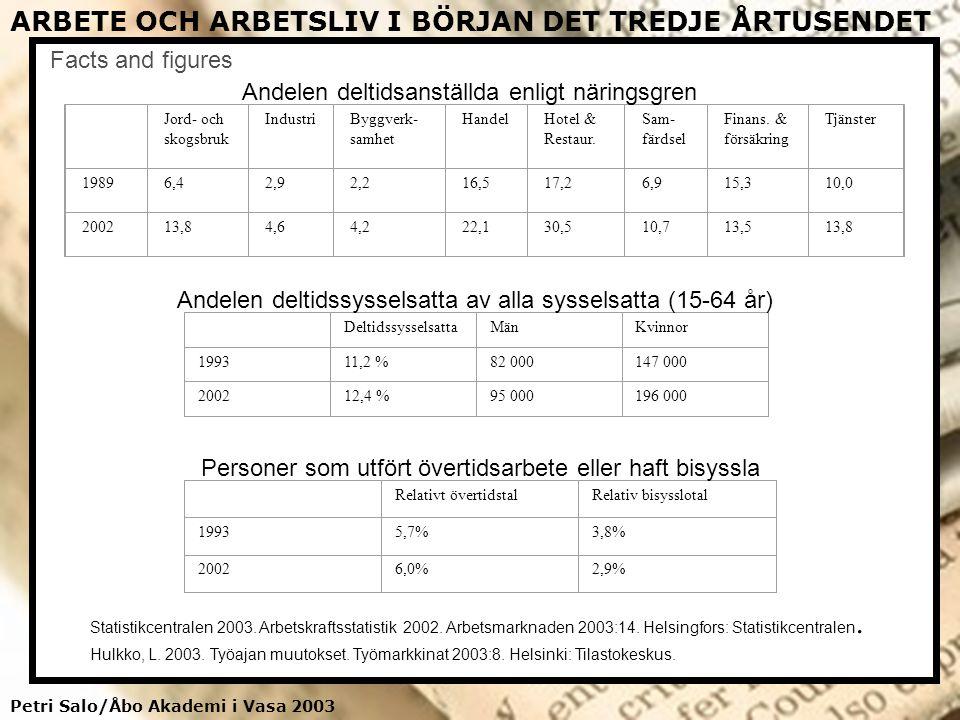 Petri Salo/Åbo Akademi i Vasa 2003 ARBETE OCH ARBETSLIV I BÖRJAN DET TREDJE ÅRTUSENDET Facts and figures Statistikcentralen 2003. Arbetskraftsstatisti