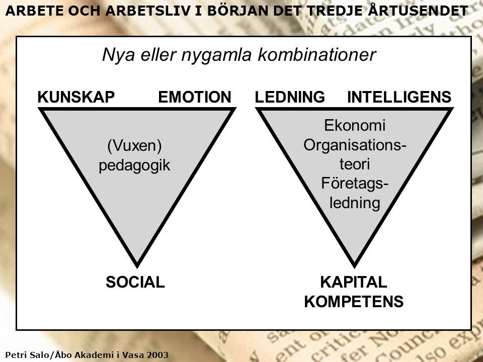 Petri Salo/Åbo Akademi i Vasa 2003 ARBETE OCH ARBETSLIV I BÖRJAN DET TREDJE ÅRTUSENDET Fysisk och social verklighet (brute and social facts) De förändrade kvalifikationskraven.