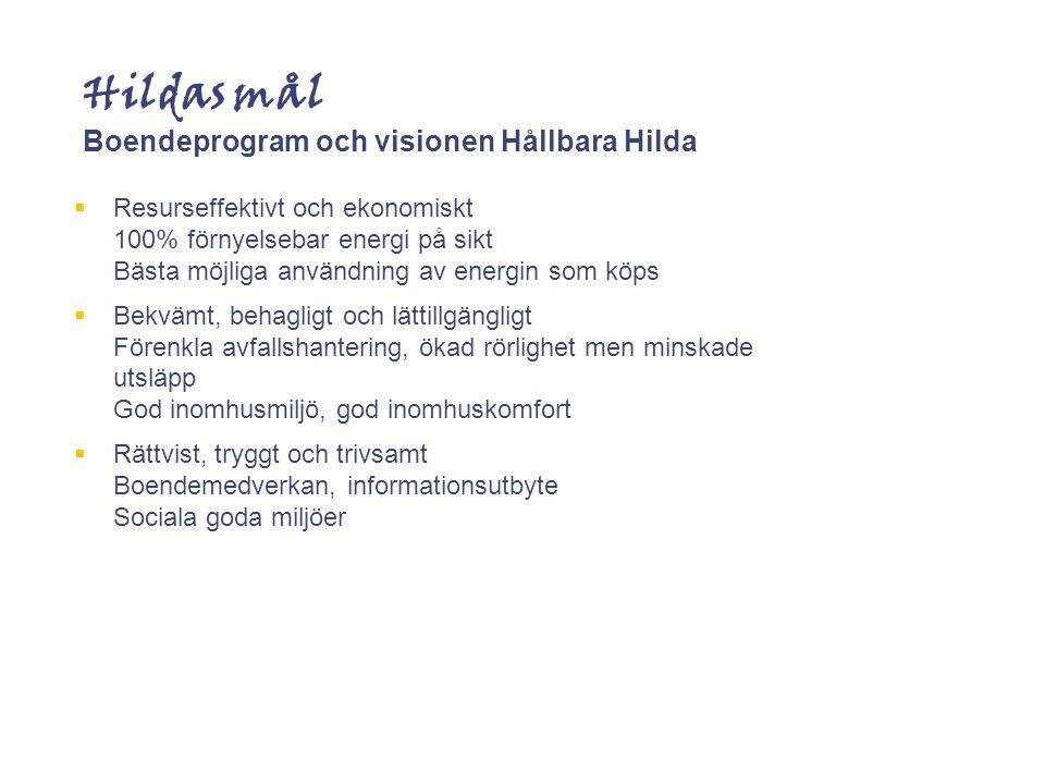 Hildas mål Boendeprogram och visionen Hållbara Hilda  Resurseffektivt och ekonomiskt 100% förnyelsebar energi på sikt Bästa möjliga användning av ene