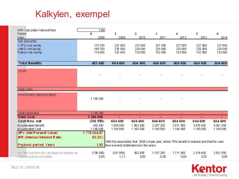 - ett företag i TeleComputing Kalkylen, exempel BILD 14 | KENTOR
