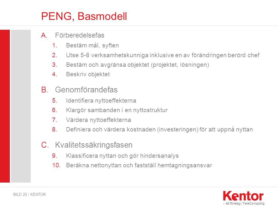 - ett företag i TeleComputing PENG, Basmodell A.Förberedelsefas 1.Bestäm mål, syften 2.Utse 5-8 verksamhetskunniga inklusive en av förändringen berörd