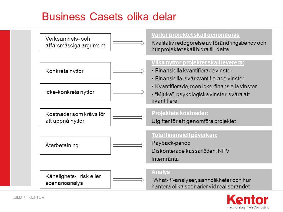 - ett företag i TeleComputing Business Casets olika delar BILD 7 | KENTOR Verksamhets- och affärsmässiga argument Varför projektet skall genomföras Kv