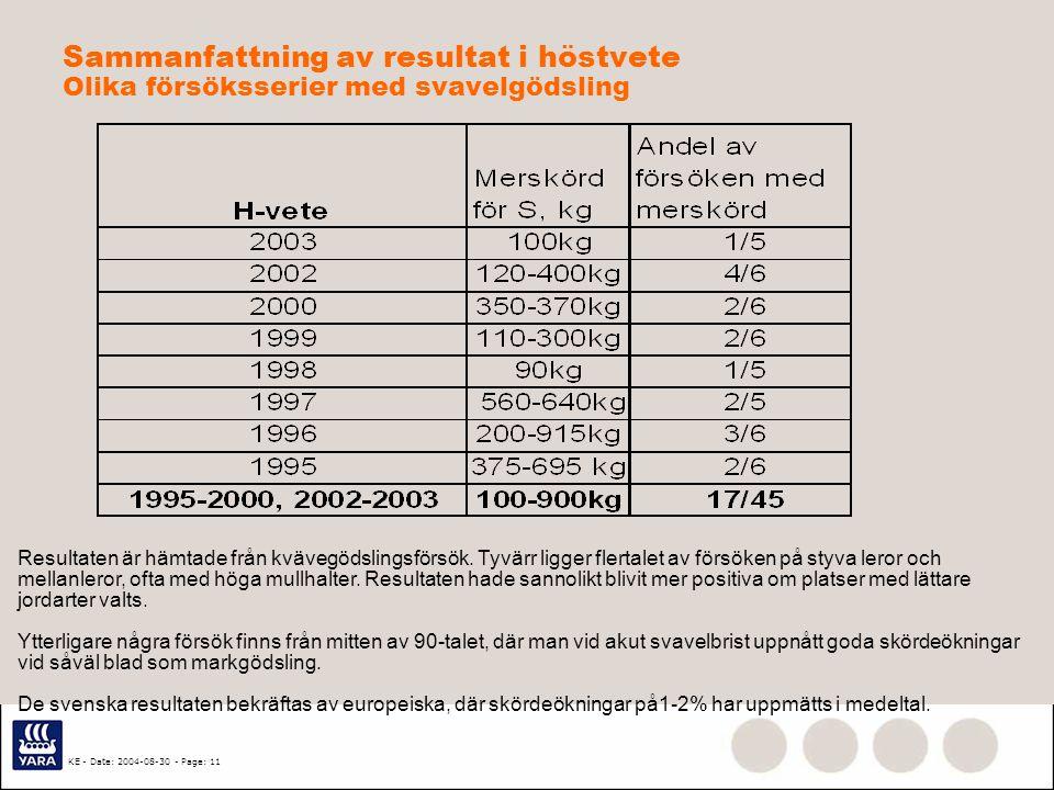 KE - Date: 2004-08-30 - Page: 10 Svaveleffekter i vårsäd