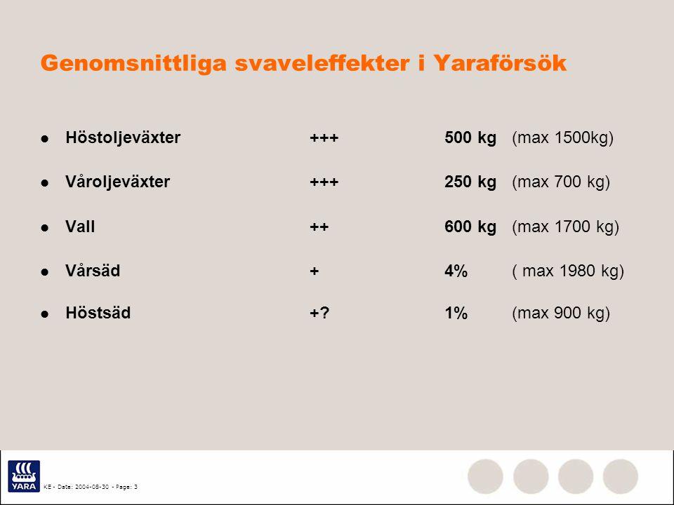 KE - Date: 2004-08-30 - Page: 2 Olika grödors S-behov  Höstoljeväxter20-35 kg/ha och år  Våroljeväxter15-25 kg/ha och år  Vall15-20 kg/ha och år 