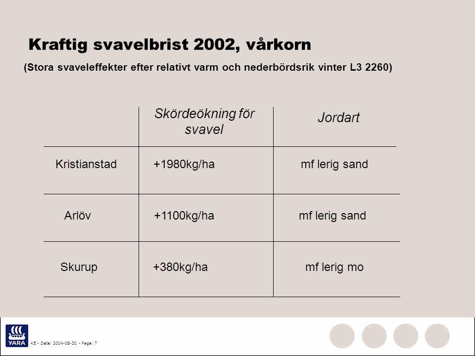 KE - Date: 2004-08-30 - Page: 6 Svavelbrist i vårkorn 0 kg N 50 kg N i Axan 100 kg N i Axan + 25 kg N KS 150 kg N i Axan 100 kg N i N34 L3-2260, Krone