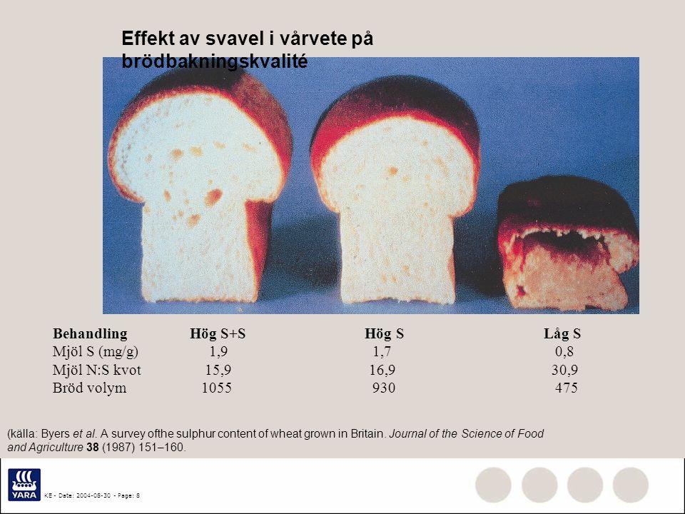 KE - Date: 2004-08-30 - Page: 7 Kraftig svavelbrist 2002, vårkorn Skördeökning för svavel Kristianstad Arlöv Skurup +1980kg/ha +1100kg/ha +380kg/ha Jo