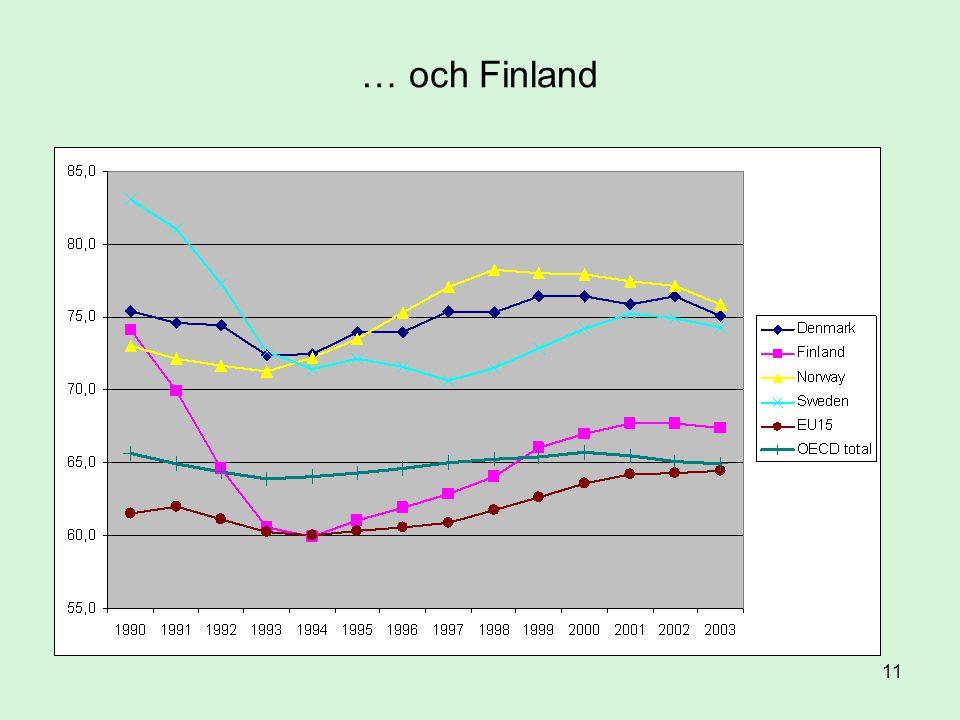 11 … och Finland