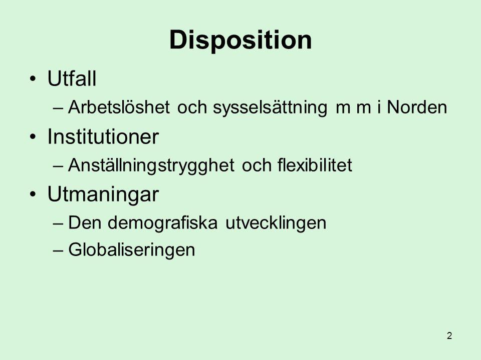 2 Disposition •Utfall –Arbetslöshet och sysselsättning m m i Norden •Institutioner –Anställningstrygghet och flexibilitet •Utmaningar –Den demografiska utvecklingen –Globaliseringen