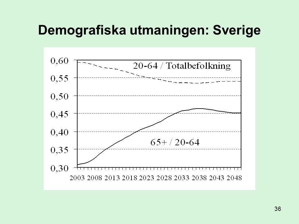 36 Demografiska utmaningen: Sverige