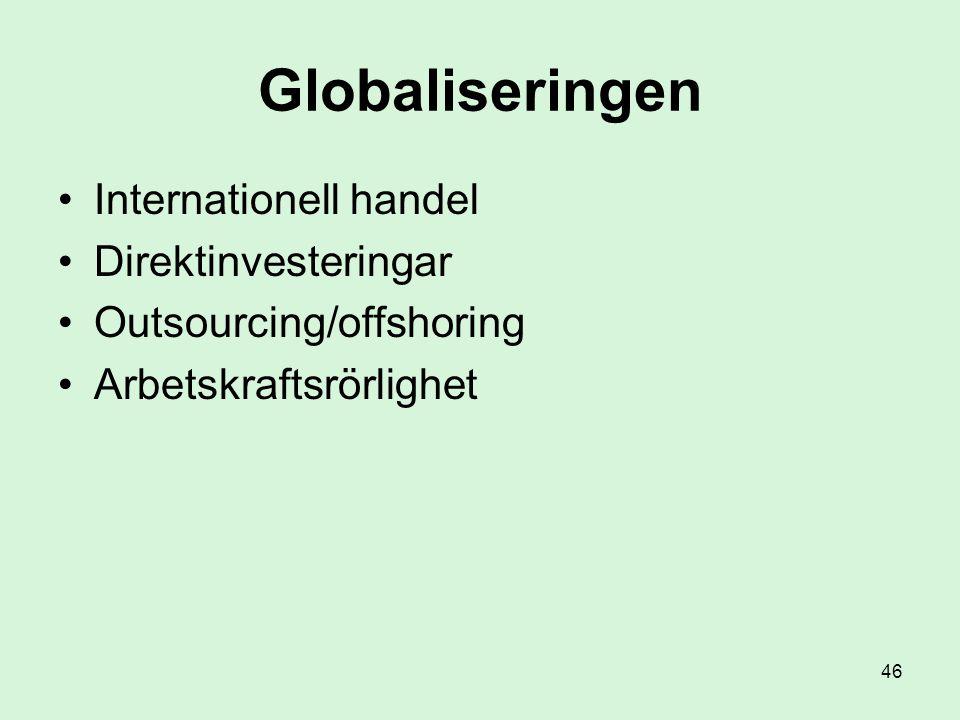 46 Globaliseringen •Internationell handel •Direktinvesteringar •Outsourcing/offshoring •Arbetskraftsrörlighet