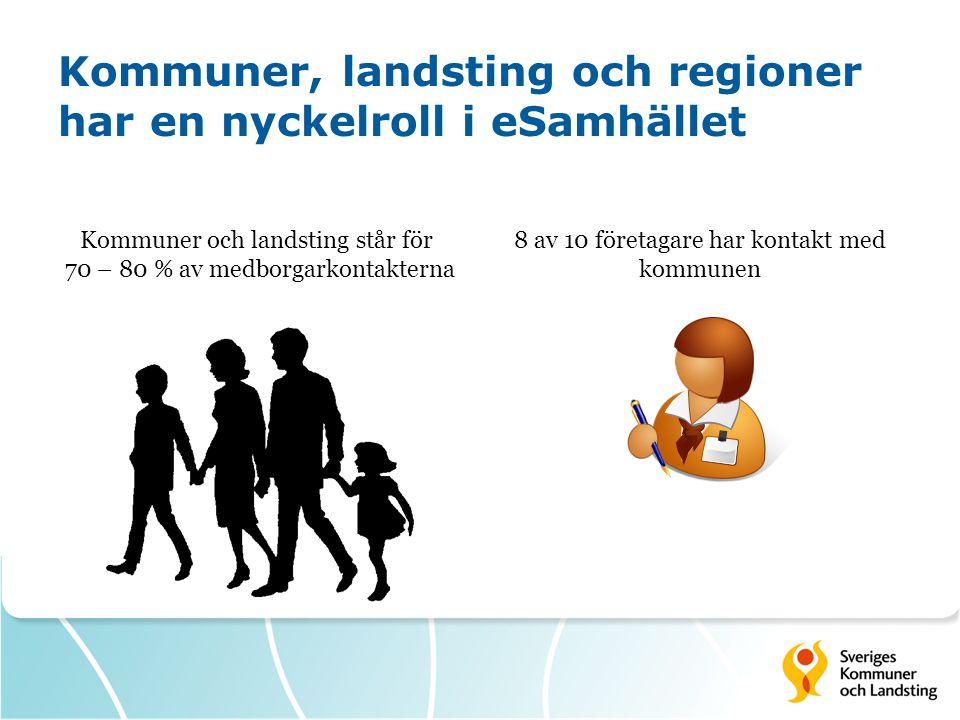 Kommuner, landsting och regioner har en nyckelroll i eSamhället Kommuner och landsting står för 70 – 80 % av medborgarkontakterna 8 av 10 företagare har kontakt med kommunen