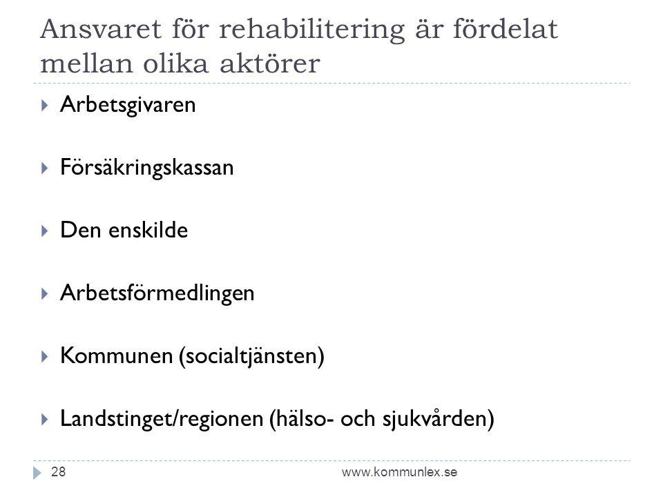 Ansvaret för rehabilitering är fördelat mellan olika aktörer www.kommunlex.se28  Arbetsgivaren  Försäkringskassan  Den enskilde  Arbetsförmedlinge