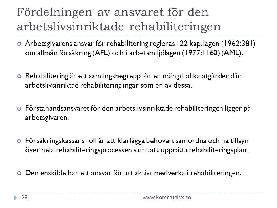 Fördelningen av ansvaret för den arbetslivsinriktade rehabiliteringen www.kommunlex.se29 Arbetsgivarens ansvar för rehabilitering regleras i 22 kap. l