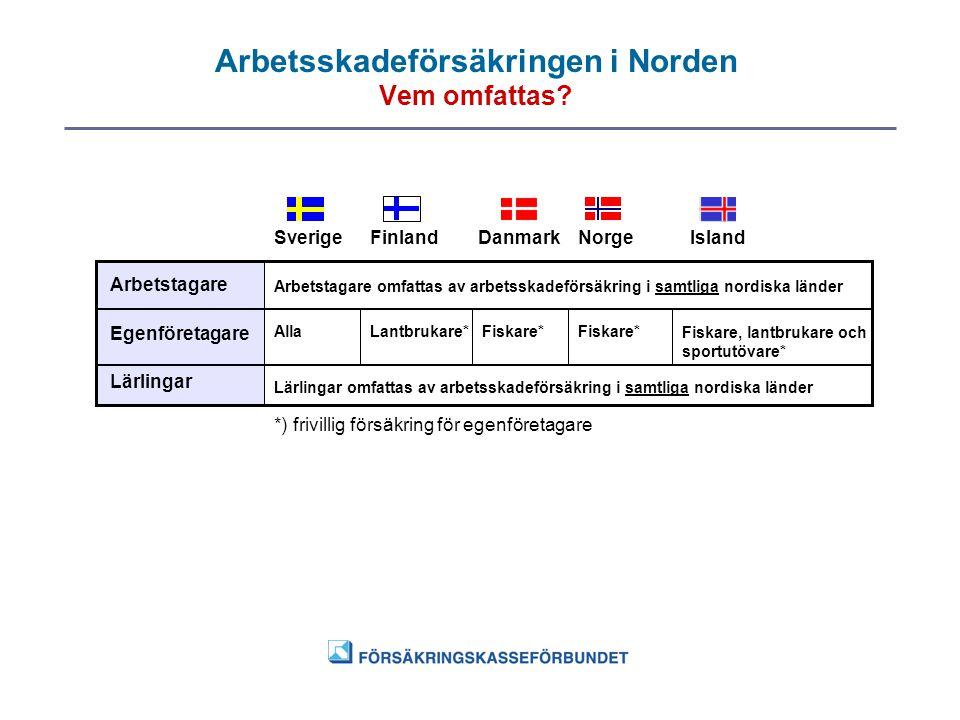 Arbetsskadeförsäkringen i Norden Vem omfattas? SverigeFinlandDanmarkNorgeIsland Arbetstagare Arbetstagare omfattas av arbetsskadeförsäkring i samtliga
