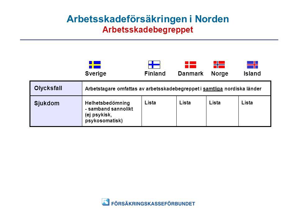Arbetsskadeförsäkringen i Norden Arbetsskadebegreppet SverigeFinlandDanmarkNorgeIsland Olycksfall Arbetstagare omfattas av arbetsskadebegreppet i samt