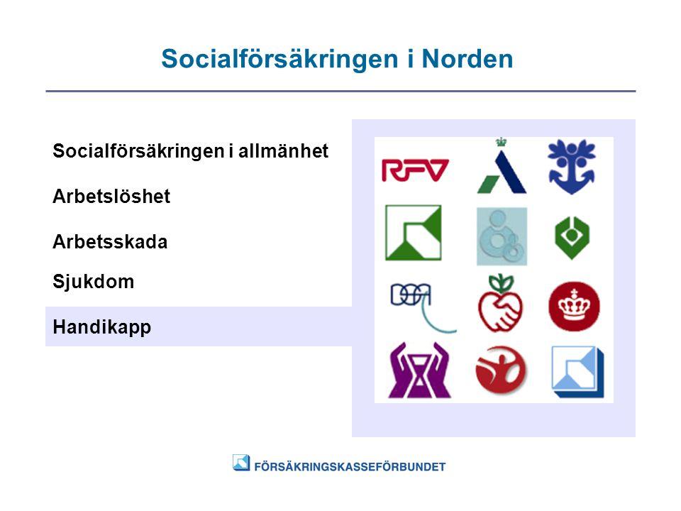 Socialförsäkringen i Norden Arbetslöshet Arbetsskada Sjukdom Handikapp Socialförsäkringen i allmänhet