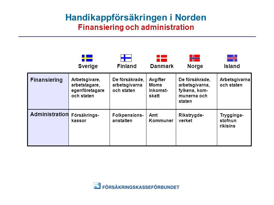 Handikappförsäkringen i Norden Finansiering och administration SverigeFinlandDanmarkNorgeIsland Finansiering Administration Försäkrings- kassor Arbets