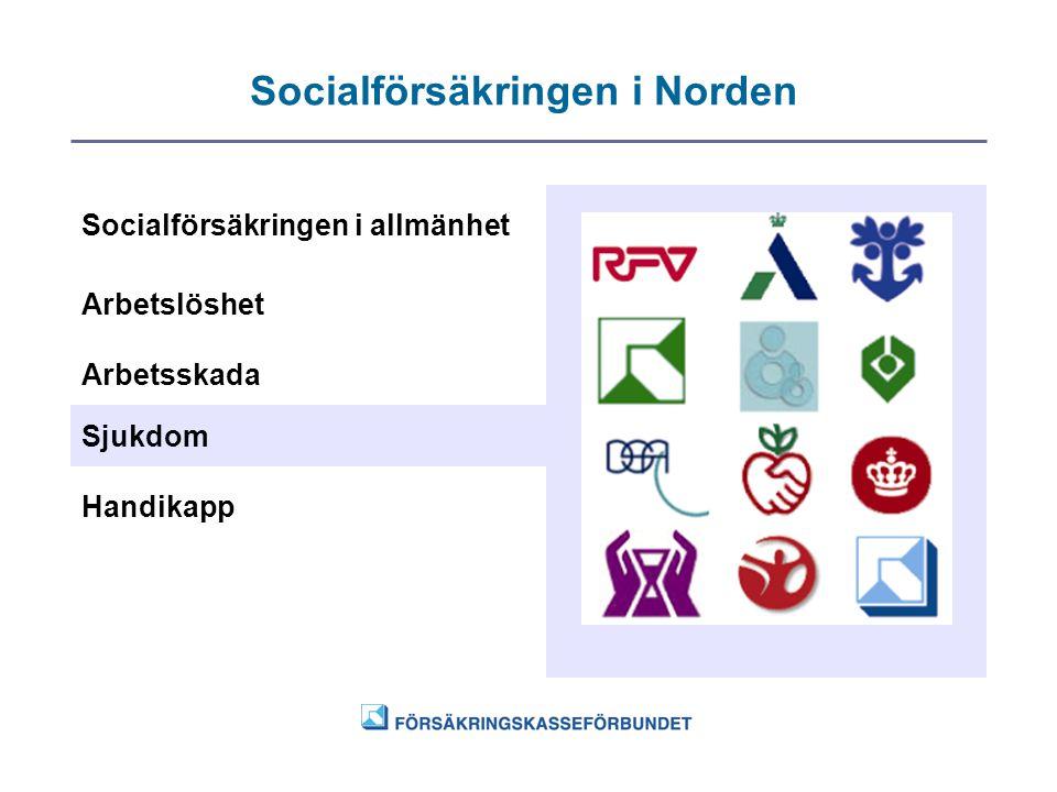 Sjukförsäkringen i Norden Innehåll och omfattning SverigeFinlandDanmarkNorgeIsland Sjukhusvård Läkarvård Läkemedel Högkostnadsskydd Tandvård Dagpenning Vem omfattas.