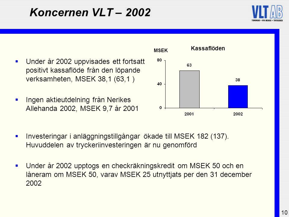 10 Koncernen VLT – 2002  Investeringar i anläggningstillgångar ökade till MSEK 182 (137). Huvuddelen av tryckeriinvesteringen är nu genomförd  Under