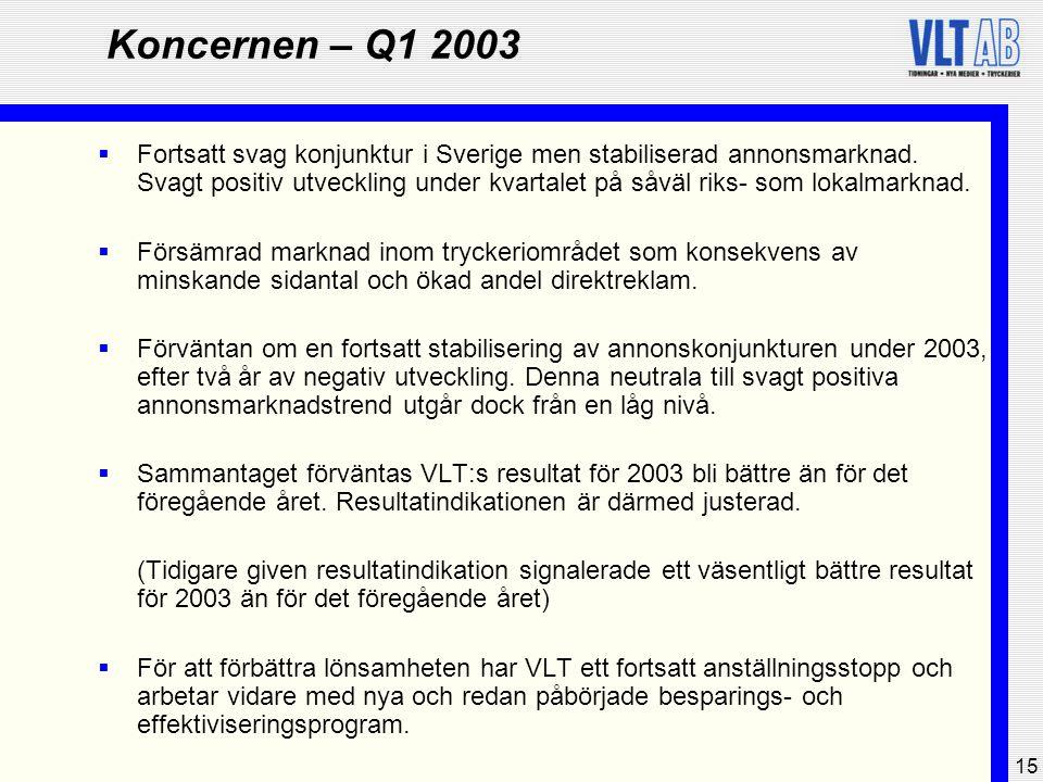 15 Koncernen – Q1 2003  Fortsatt svag konjunktur i Sverige men stabiliserad annonsmarknad. Svagt positiv utveckling under kvartalet på såväl riks- so