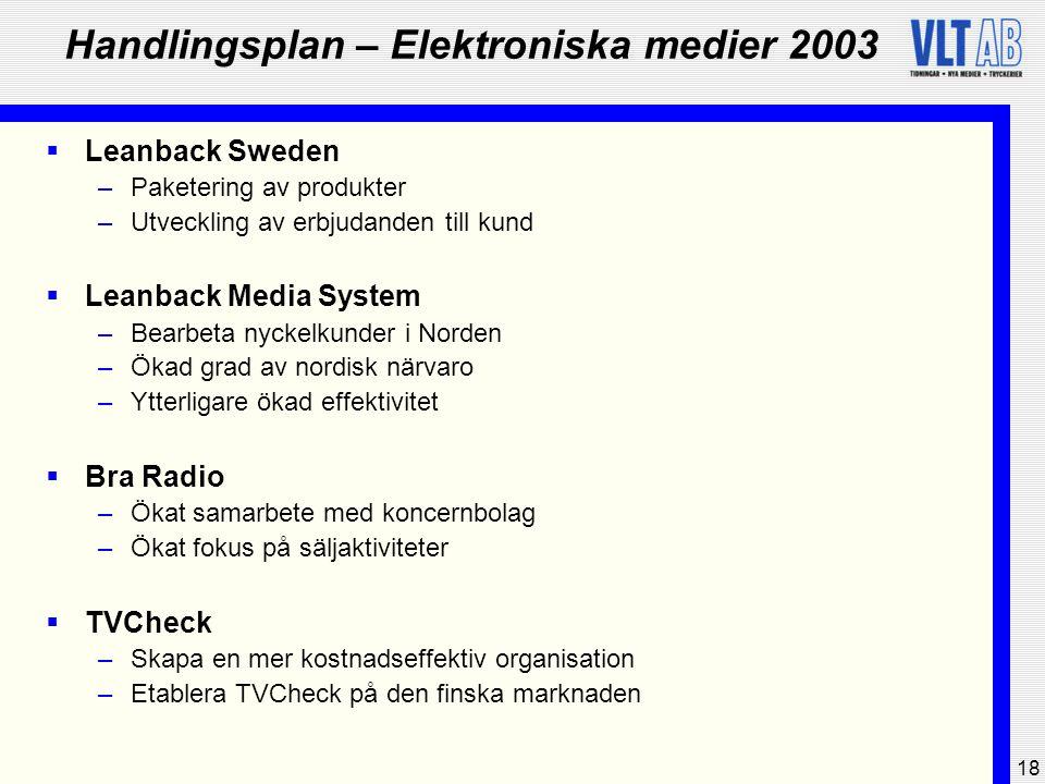 18 Handlingsplan – Elektroniska medier 2003  Leanback Sweden –Paketering av produkter –Utveckling av erbjudanden till kund  Leanback Media System –B