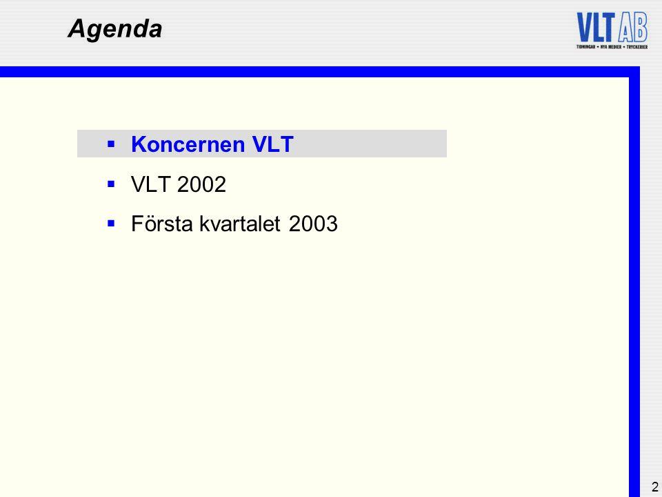 3 Koncernen VLT VLT AB TidningarTryckerierElektroniska medier Vestmanlands Läns Tidning Trollhättans Tidning Elfsborgs Läns Allehanda Arboga Tidning Bärgslagsbladet Sala Allehanda Fagersta-Posten Avesta Tidning Prolog Tidningsdistribution och Logistik (fd VLT Distribution) Direktreklamutdelning Nerikes Allehanda (17%) Västsvensk Tidningsdistribution (12,5%) Hallandsposten (10%) TT (4,5%) Leanback Sweden Leanback Media System LMS (f.d.