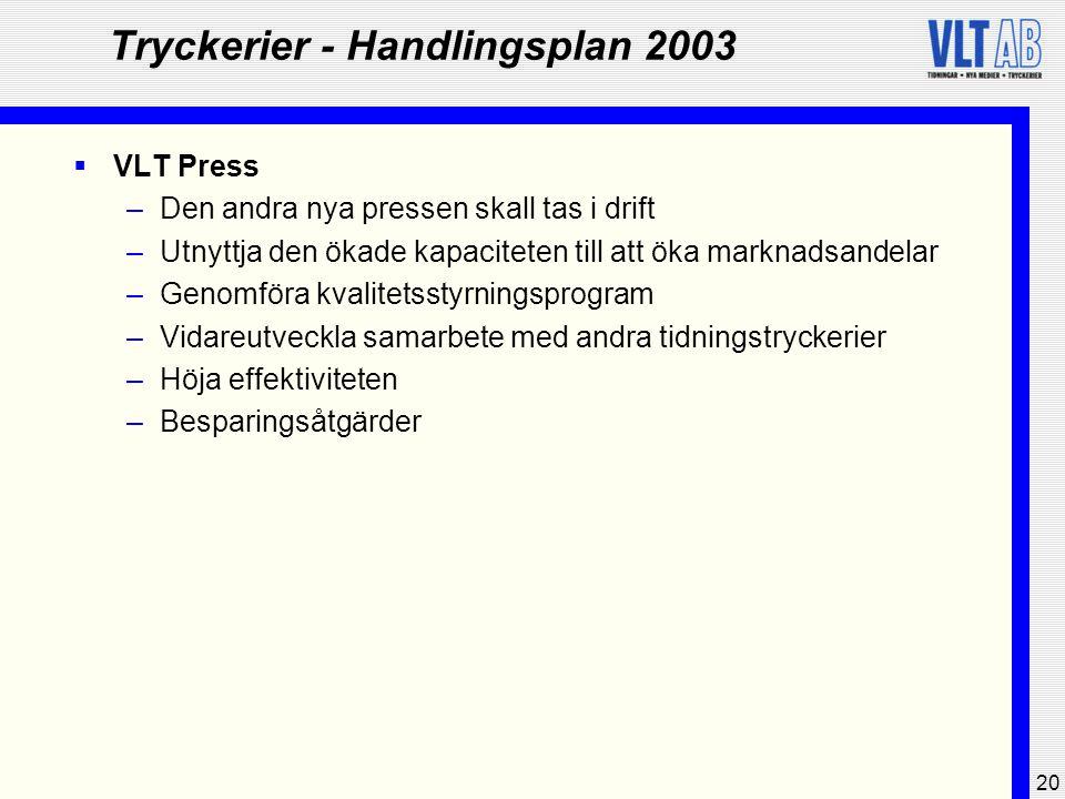 20 Tryckerier - Handlingsplan 2003  VLT Press –Den andra nya pressen skall tas i drift –Utnyttja den ökade kapaciteten till att öka marknadsandelar –