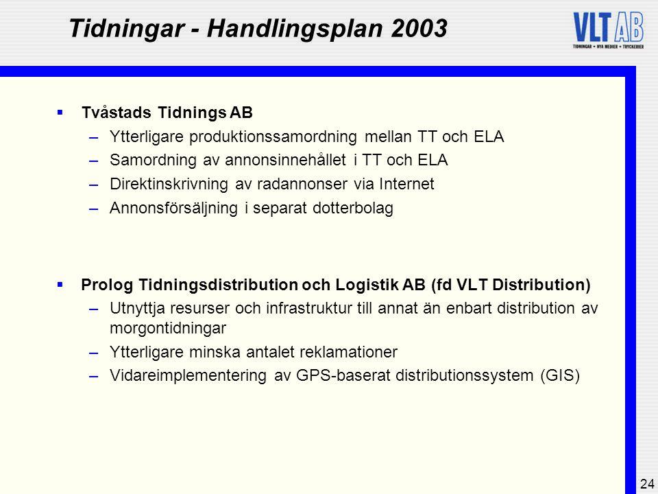 24  Tvåstads Tidnings AB –Ytterligare produktionssamordning mellan TT och ELA –Samordning av annonsinnehållet i TT och ELA –Direktinskrivning av rada
