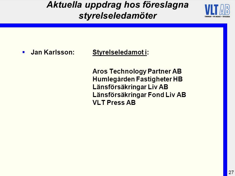 27 Aktuella uppdrag hos föreslagna styrelseledamöter  Jan Karlsson:Styrelseledamot i: Aros Technology Partner AB Humlegården Fastigheter HB Länsförsä