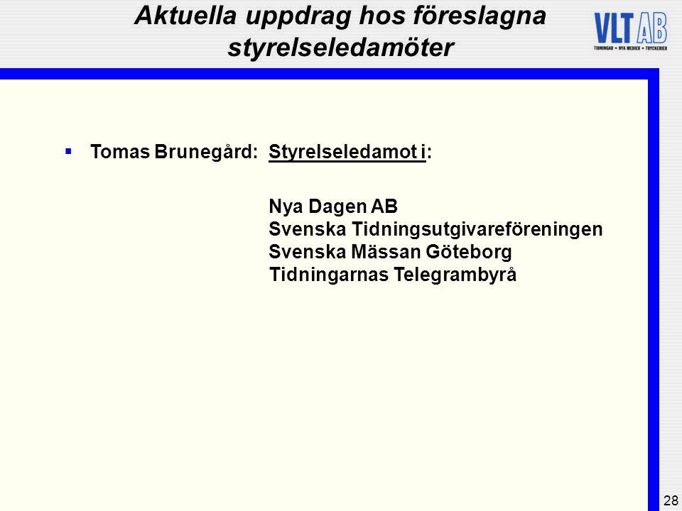 28 Aktuella uppdrag hos föreslagna styrelseledamöter  Tomas Brunegård:Styrelseledamot i: Nya Dagen AB Svenska Tidningsutgivareföreningen Svenska Mäss