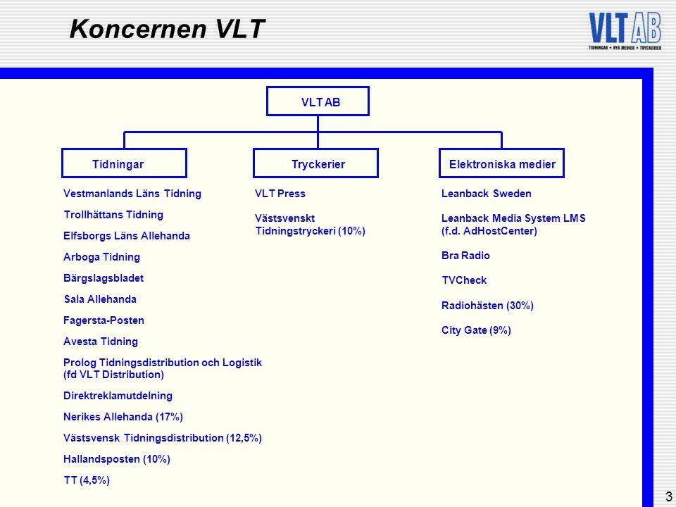 4 Koncernen VLT  Totala intäkter om MSEK 724,6 (718,9)  Tidningar: 71,1 procent (70,9)  Tryckerier: 24,0 procent (24,7)  Elektroniska medier: 4,2 procent (4,1) Intäktsfördelning - 2002
