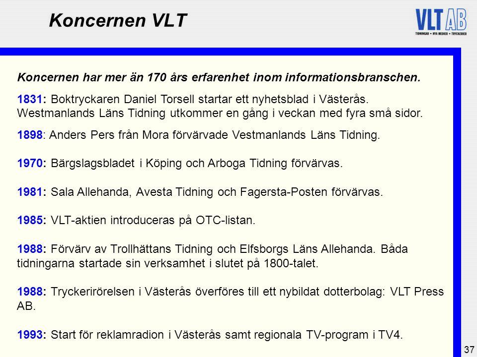 37 Koncernen VLT Koncernen har mer än 170 års erfarenhet inom informationsbranschen. 1831: Boktryckaren Daniel Torsell startar ett nyhetsblad i Väster