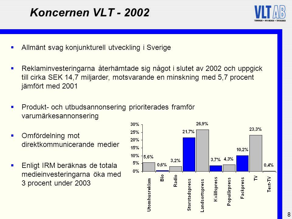 8 Koncernen VLT - 2002  Omfördelning mot direktkommunicerande medier  Enligt IRM beräknas de totala medieinvesteringarna öka med 3 procent under 200