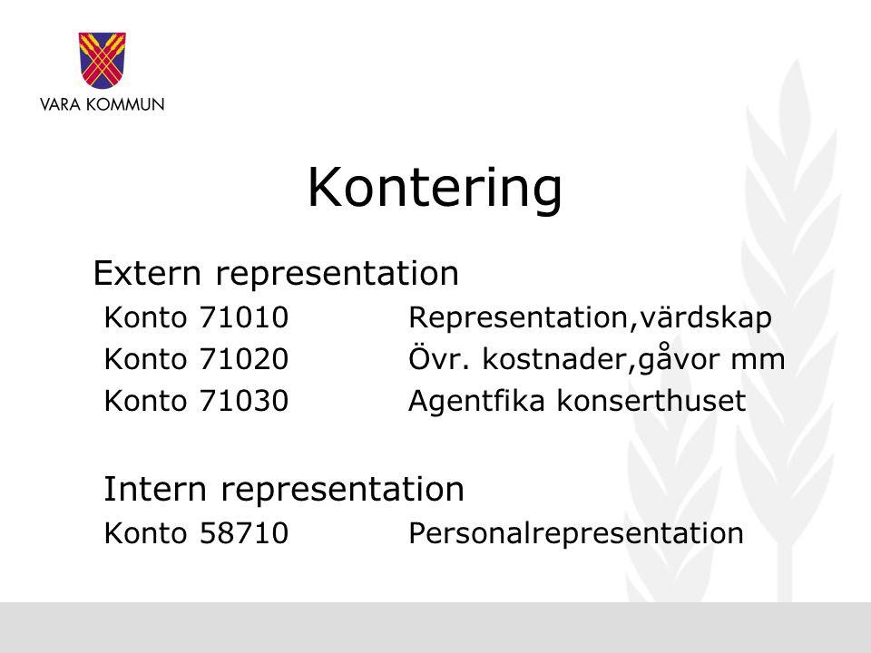 Kontering Extern representation Konto 71010Representation,värdskap Konto 71020Övr.
