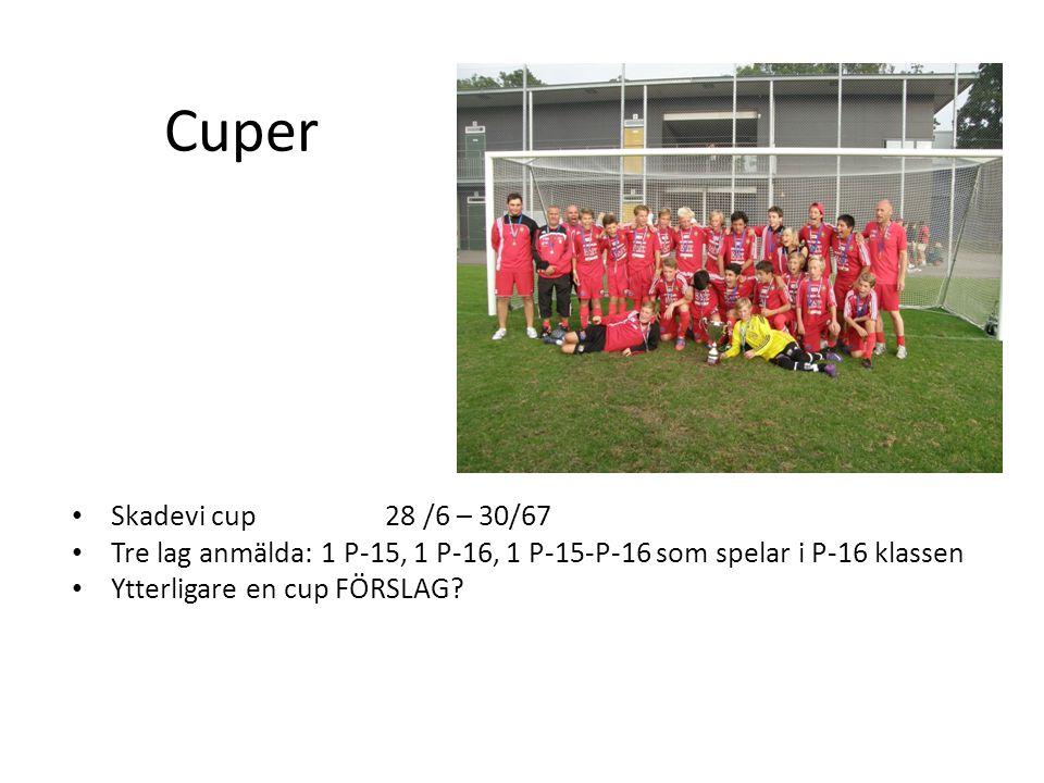 Cuper • Skadevi cup28 /6 – 30/67 • Tre lag anmälda: 1 P-15, 1 P-16, 1 P-15-P-16 som spelar i P-16 klassen • Ytterligare en cup FÖRSLAG?