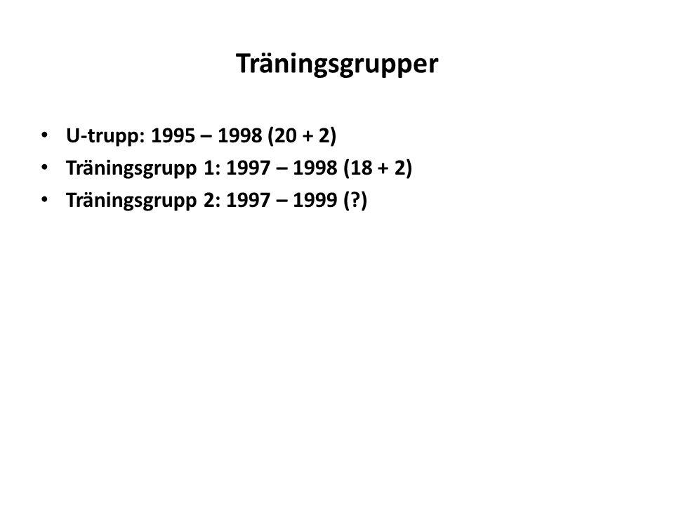 Träningsgrupper • U-trupp: 1995 – 1998 (20 + 2) • Träningsgrupp 1: 1997 – 1998 (18 + 2) • Träningsgrupp 2: 1997 – 1999 (?)